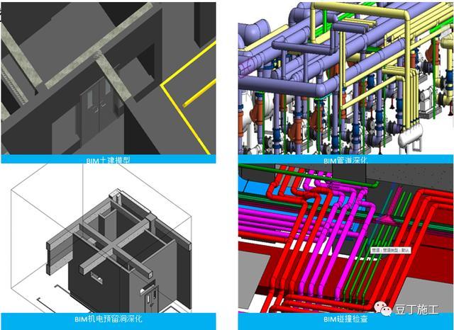 经典施工策划经验分享丨看看大公司如何正规、高效运作工程项目