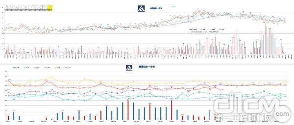 每月定期推送庞源指数供行业人士投资参考